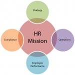 HRmission